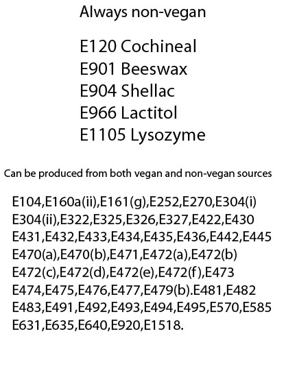 vegan e-numbers